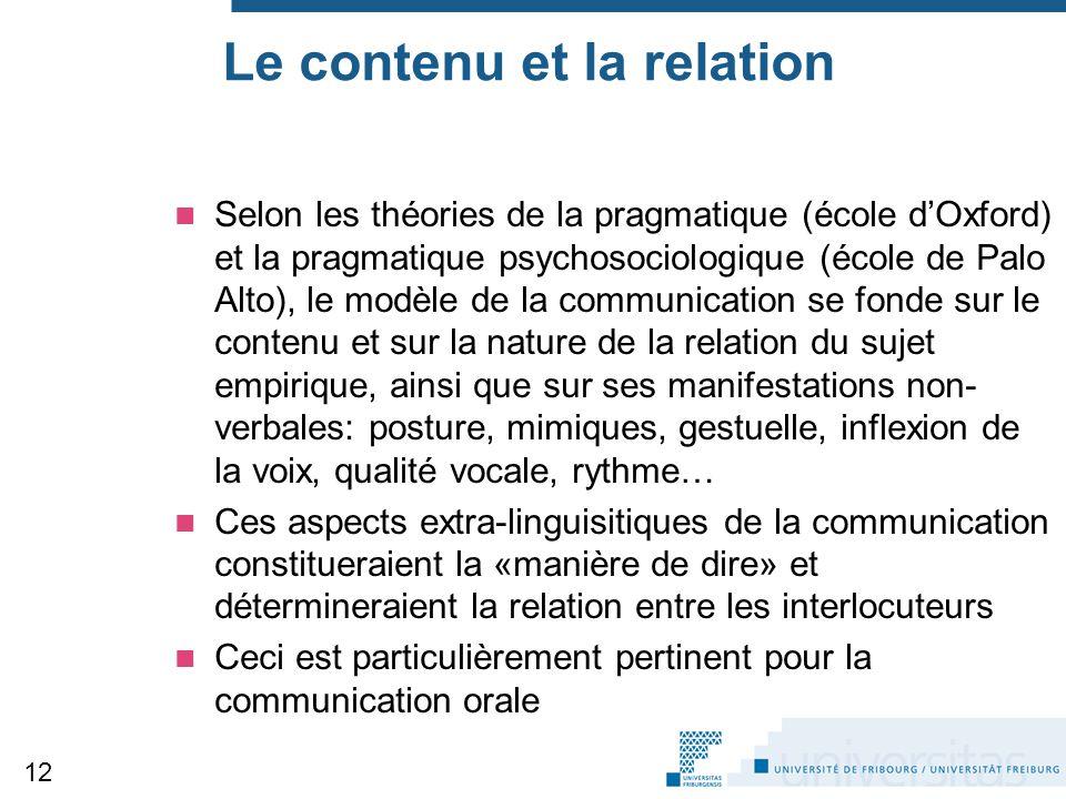 Le contenu et la relation Selon les théories de la pragmatique (école d'Oxford) et la pragmatique psychosociologique (école de Palo Alto), le modèle d
