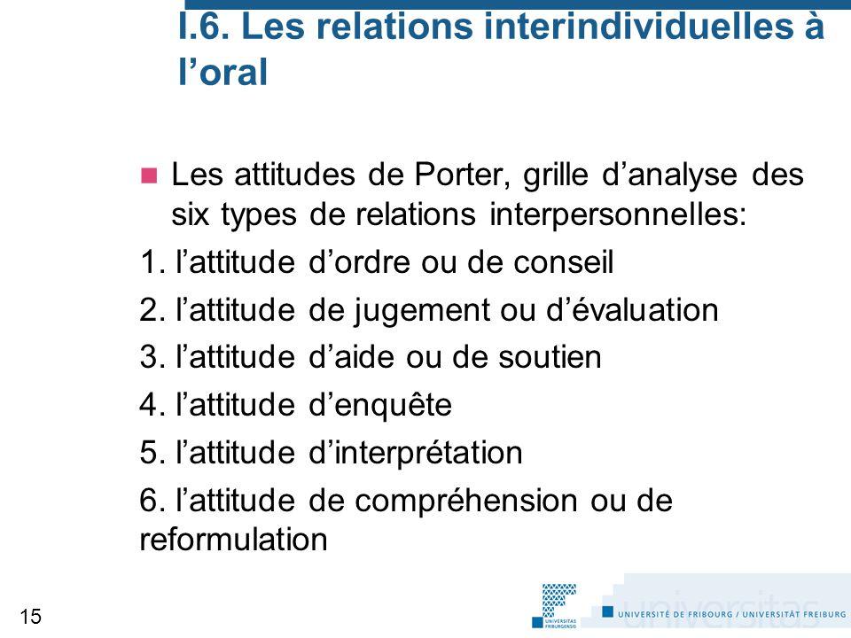 I.6. Les relations interindividuelles à l'oral Les attitudes de Porter, grille d'analyse des six types de relations interpersonnelles: 1. l'attitude d
