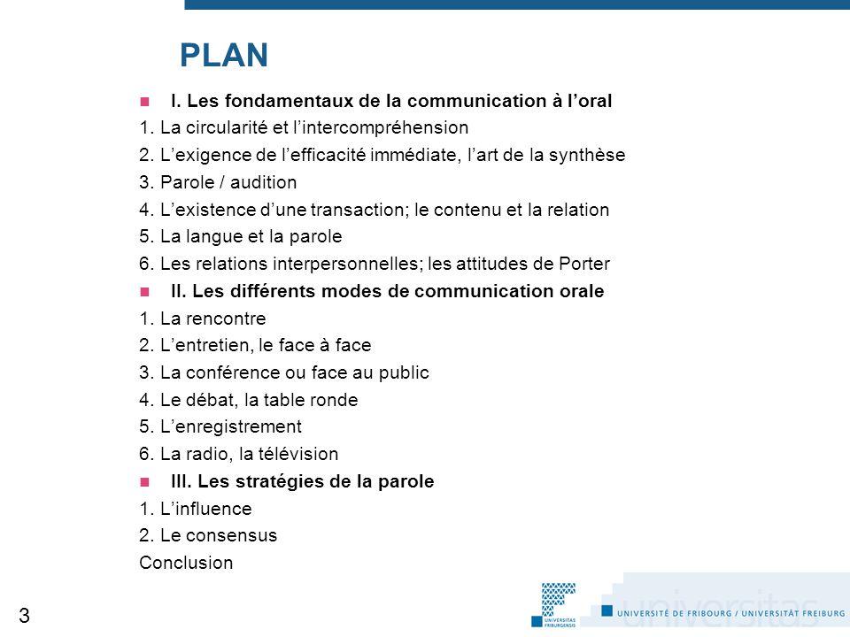PLAN I. Les fondamentaux de la communication à l'oral 1. La circularité et l'intercompréhension 2. L'exigence de l'efficacité immédiate, l'art de la s