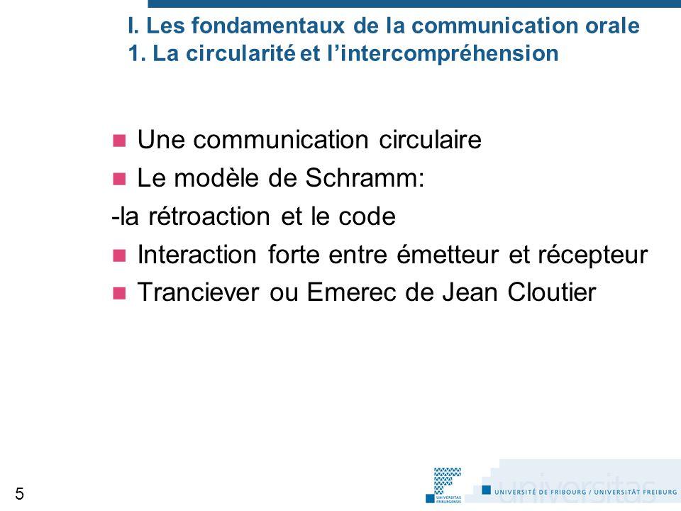 I. Les fondamentaux de la communication orale 1. La circularité et l'intercompréhension Une communication circulaire Le modèle de Schramm: -la rétroac