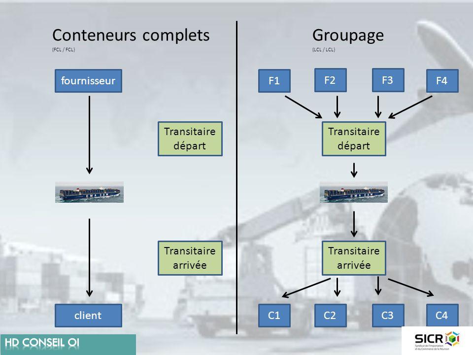 Conteneurs completsGroupage (FCL / FCL)(LCL / LCL) fournisseur Transitaire départ Transitaire arrivée Transitaire départ Transitaire arrivée client F1