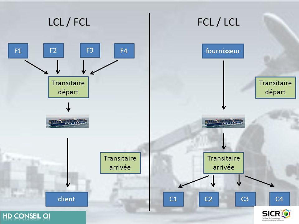 LCL / FCLFCL / LCL Transitaire arrivée Transitaire arrivée clientC4C3C2C1 Transitaire départ F1 F3F2 F4 fournisseur Transitaire départ