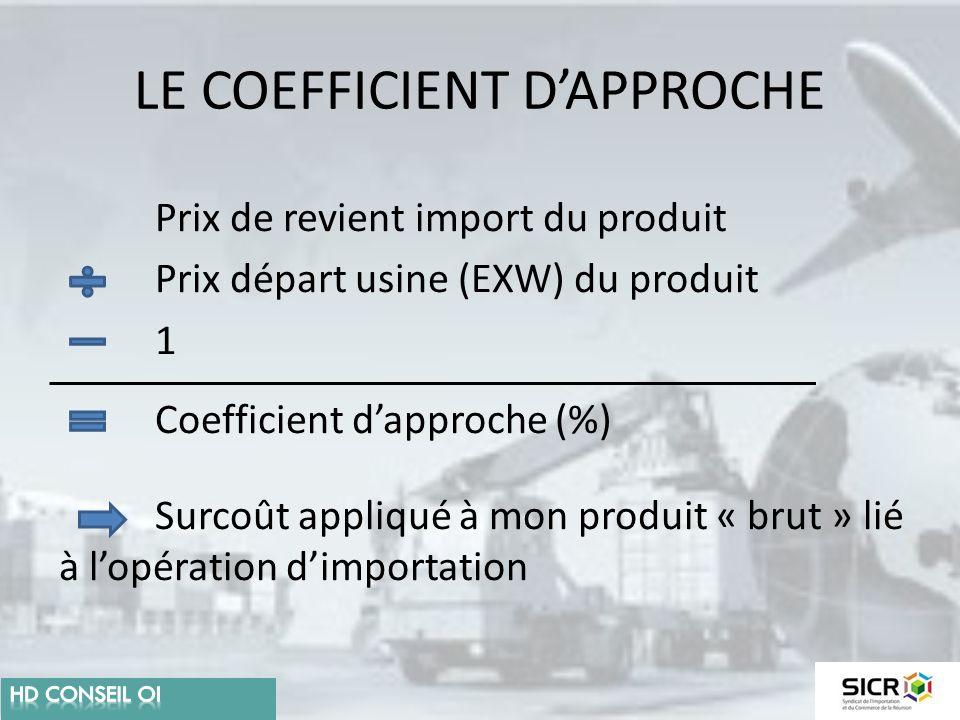 LE COEFFICIENT D'APPROCHE Prix de revient import du produit Prix départ usine (EXW) du produit 1 Coefficient d'approche (%) Surcoût appliqué à mon pro