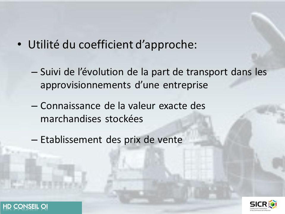 Utilité du coefficient d'approche: – Suivi de l'évolution de la part de transport dans les approvisionnements d'une entreprise – Connaissance de la va