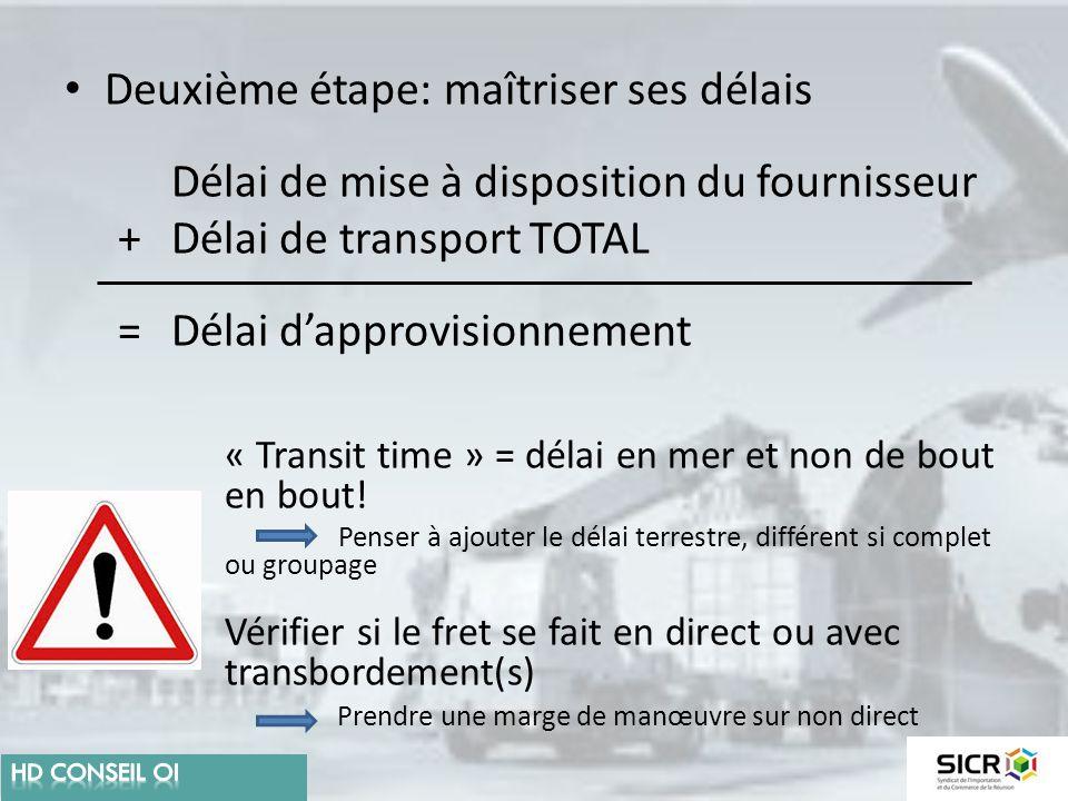 Deuxième étape: maîtriser ses délais Délai de mise à disposition du fournisseur +Délai de transport TOTAL =Délai d'approvisionnement « Transit time »