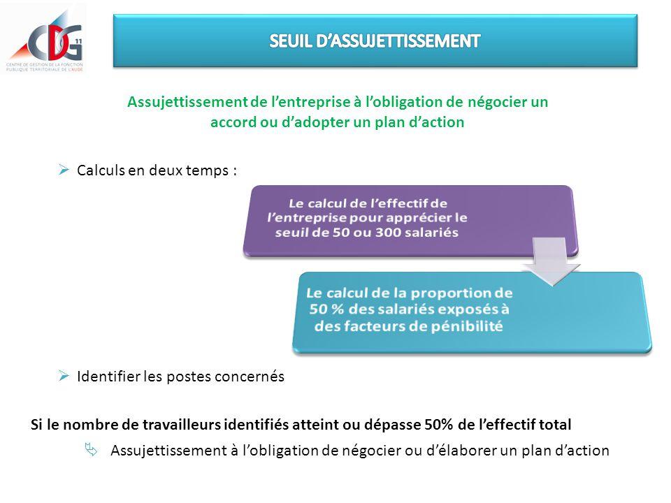  Calculs en deux temps :  Identifier les postes concernés Si le nombre de travailleurs identifiés atteint ou dépasse 50% de l'effectif total  Assuj