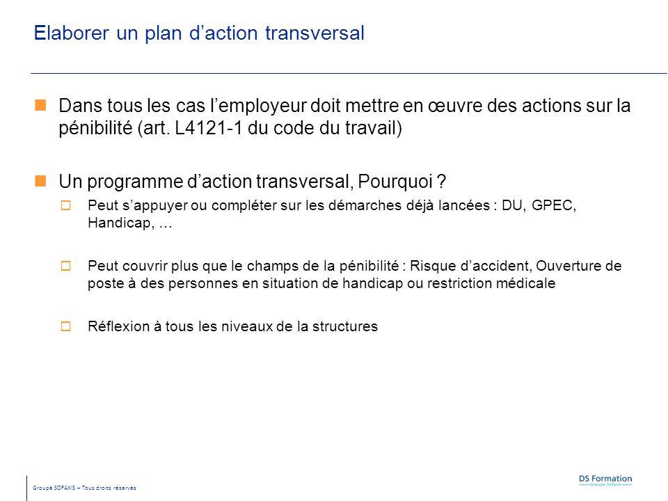 Groupe SOFAXIS – Tous droits réservés Elaborer un plan d'action transversal Dans tous les cas l'employeur doit mettre en œuvre des actions sur la péni