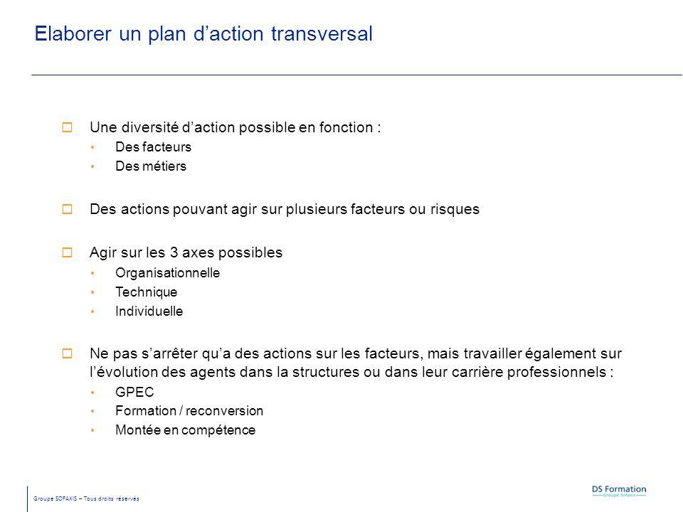 Groupe SOFAXIS – Tous droits réservés Elaborer un plan d'action transversal  Une diversité d'action possible en fonction : Des facteurs Des métiers 
