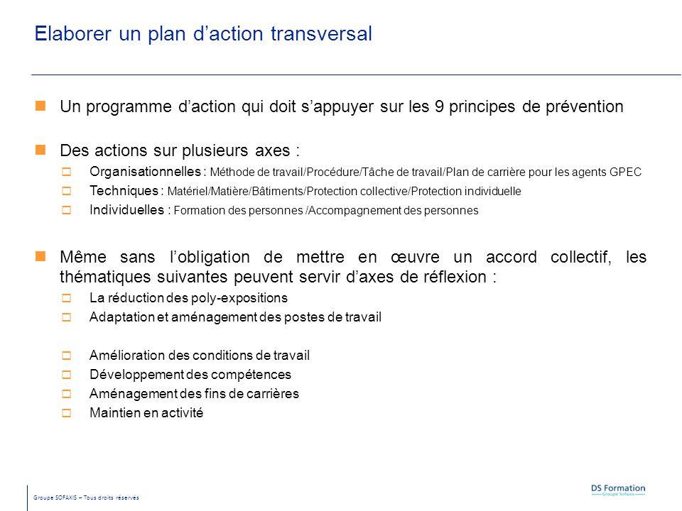 Groupe SOFAXIS – Tous droits réservés Elaborer un plan d'action transversal Un programme d'action qui doit s'appuyer sur les 9 principes de prévention