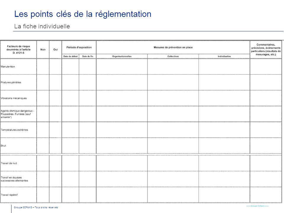 Groupe SOFAXIS – Tous droits réservés Les points clés de la réglementation La fiche individuelle