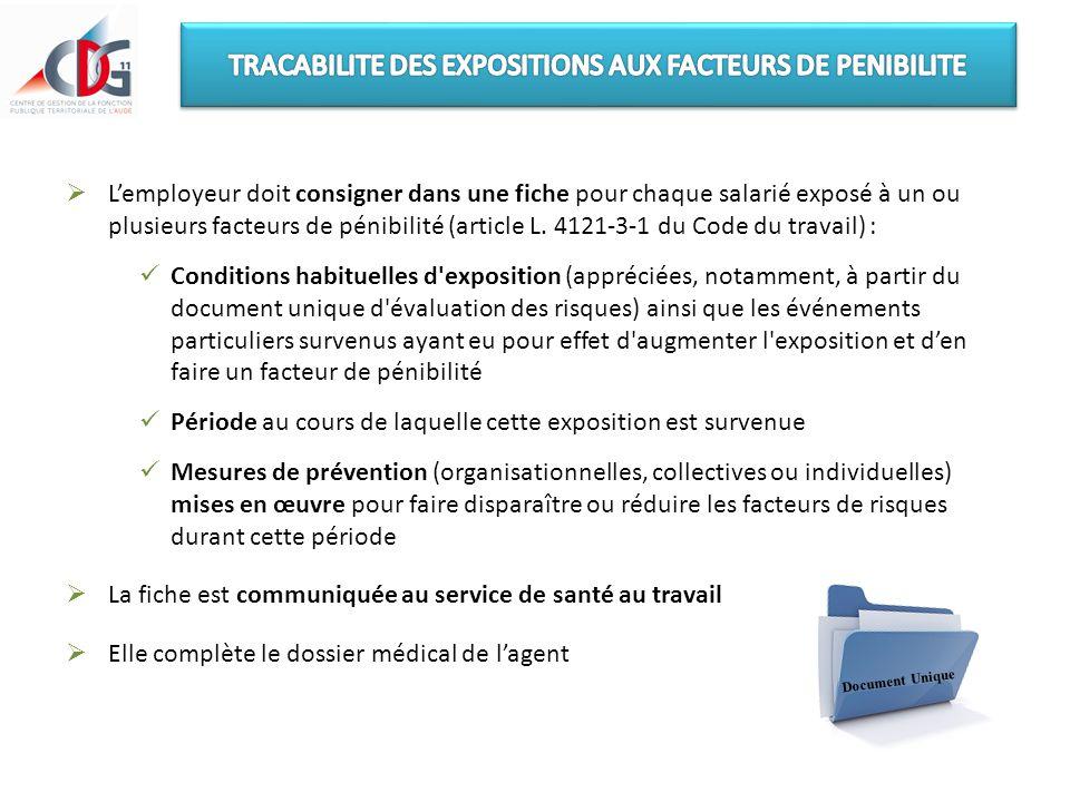  L'employeur doit consigner dans une fiche pour chaque salarié exposé à un ou plusieurs facteurs de pénibilité (article L. 4121-3-1 du Code du travai