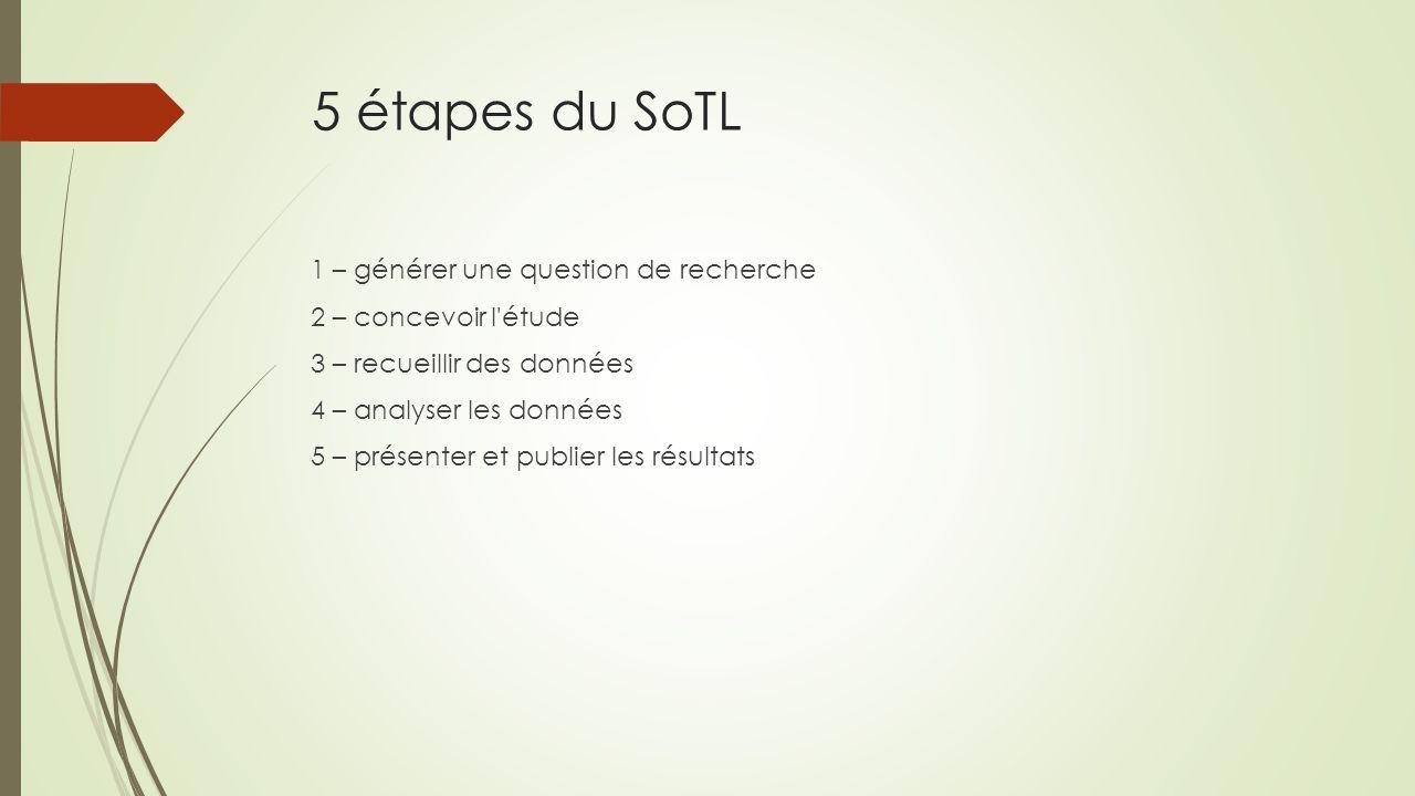 5 étapes du SoTL 1 – générer une question de recherche 2 – concevoir l'étude 3 – recueillir des données 4 – analyser les données 5 – présenter et publ
