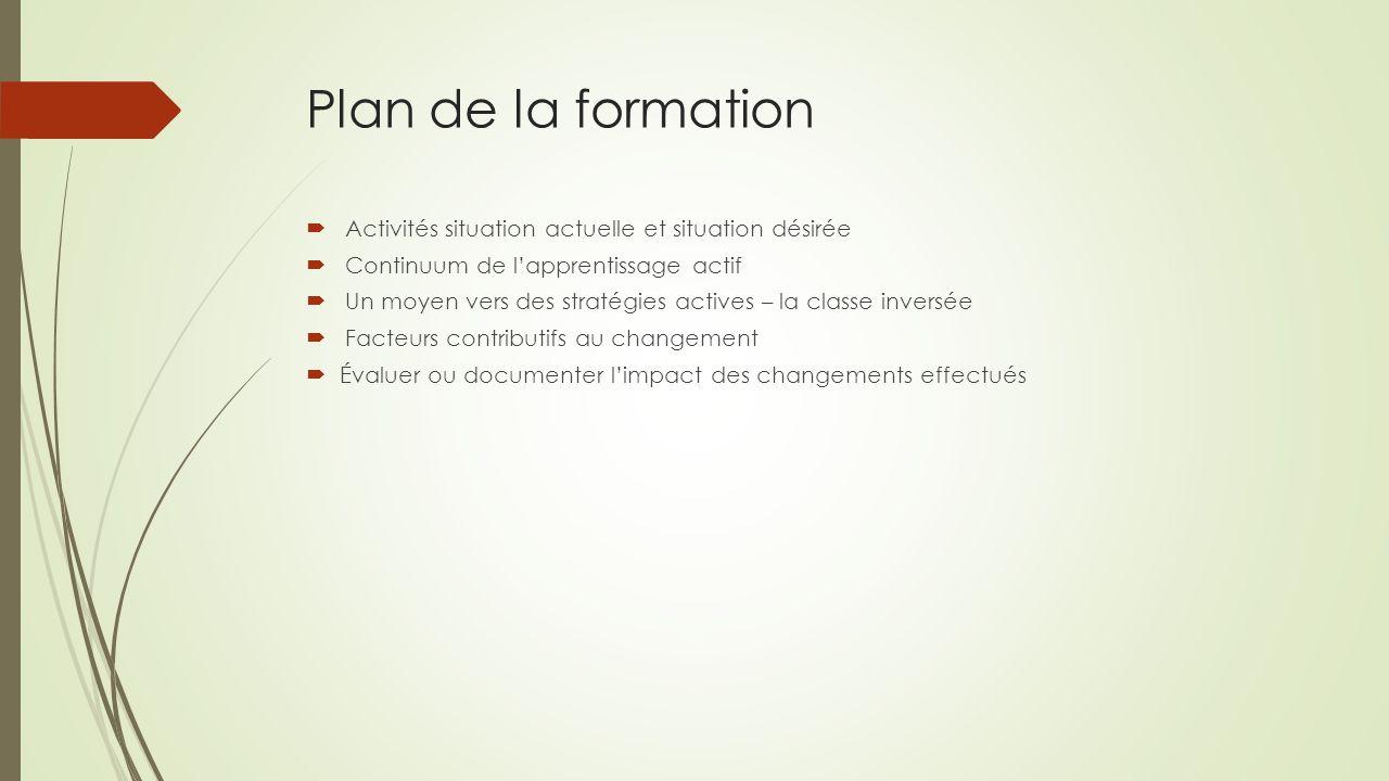 Plan de la formation  Activités situation actuelle et situation désirée  Continuum de l'apprentissage actif  Un moyen vers des stratégies actives –