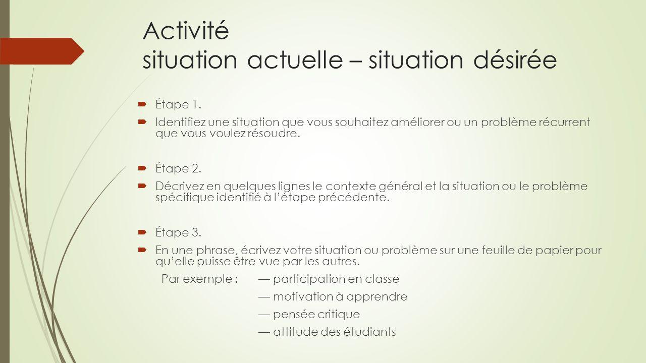 Activité situation actuelle – situation désirée  Étape 1.  Identifiez une situation que vous souhaitez améliorer ou un problème récurrent que vous v