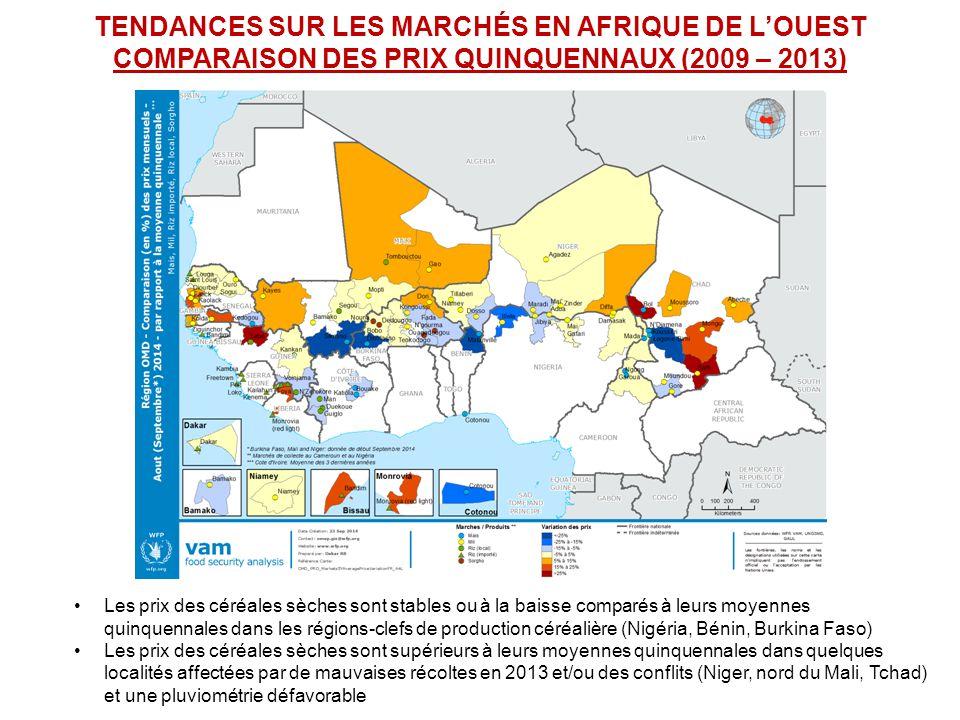 TENDANCES SUR LES MARCHÉS EN AFRIQUE DE L'OUEST COMPARAISON DES PRIX QUINQUENNAUX (2009 – 2013) Les prix des céréales sèches sont stables ou à la baisse comparés à leurs moyennes quinquennales dans les régions-clefs de production céréalière (Nigéria, Bénin, Burkina Faso) Les prix des céréales sèches sont supérieurs à leurs moyennes quinquennales dans quelques localités affectées par de mauvaises récoltes en 2013 et/ou des conflits (Niger, nord du Mali, Tchad) et une pluviométrie défavorable