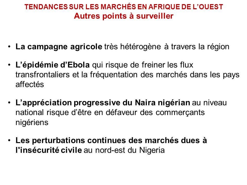 TENDANCES SUR LES MARCHÉS EN AFRIQUE DE L'OUEST: TENDANCES SUR LES MARCHÉS EN AFRIQUE DE L'OUEST Autres points à surveiller La campagne agricole très hétérogène à travers la région L'épidémie d'Ebola qui risque de freiner les flux transfrontaliers et la fréquentation des marchés dans les pays affectés L'appréciation progressive du Naira nigérian au niveau national risque d'être en défaveur des commerçants nigériens Les perturbations continues des marchés dues à l insécurité civile au nord-est du Nigeria