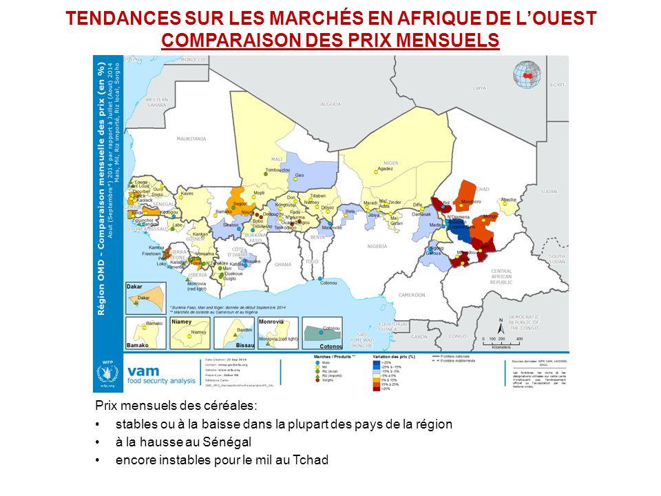 TENDANCES SUR LES MARCHÉS EN AFRIQUE DE L'OUEST COMPARAISON DES PRIX MENSUELS Prix mensuels des céréales: stables ou à la baisse dans la plupart des pays de la région à la hausse au Sénégal encore instables pour le mil au Tchad