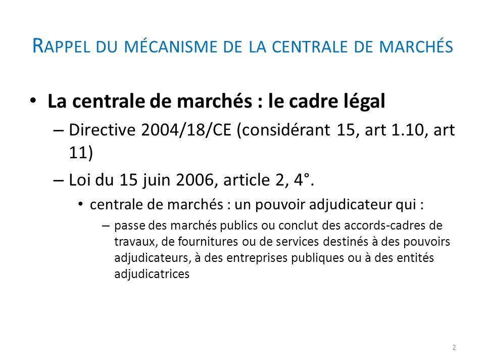 R APPEL DU MÉCANISME DE LA CENTRALE DE MARCHÉS La centrale de marchés : le cadre légal – Directive 2004/18/CE (considérant 15, art 1.10, art 11) – Loi
