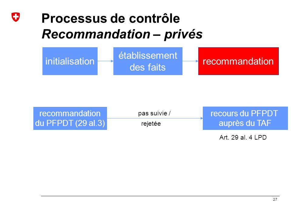 27 Processus de contrôle Recommandation – privés initialisation établissement des faits recommandation recours du PFPDT auprès du TAF recommandation d