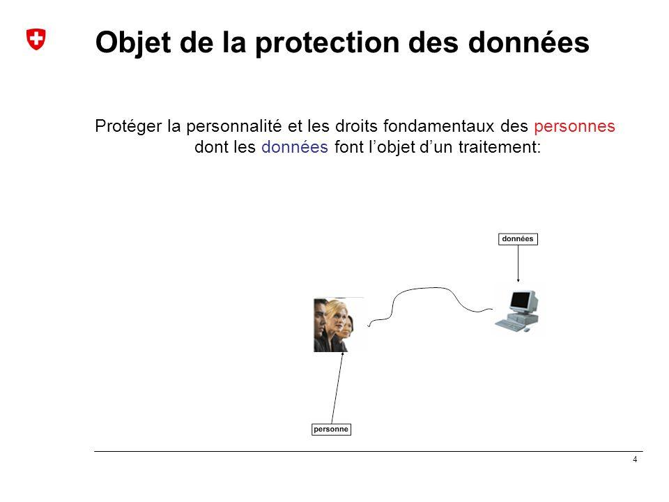 4 Objet de la protection des données Protéger la personnalité et les droits fondamentaux des personnes dont les données font l'objet d'un traitement: