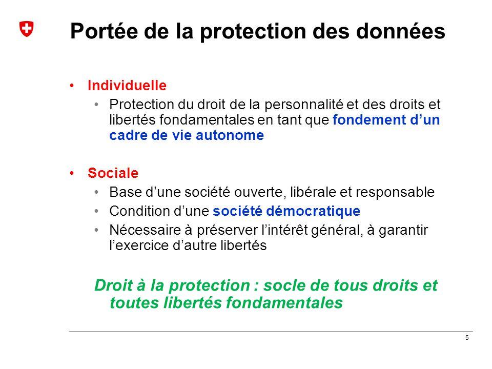 5 Portée de la protection des données Individuelle Protection du droit de la personnalité et des droits et libertés fondamentales en tant que fondemen