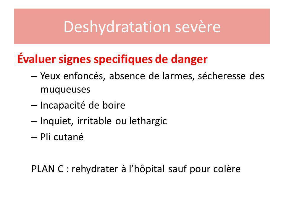 Deshydratation sevère Évaluer signes specifiques de danger – Yeux enfoncés, absence de larmes, sécheresse des muqueuses – Incapacité de boire – Inquie