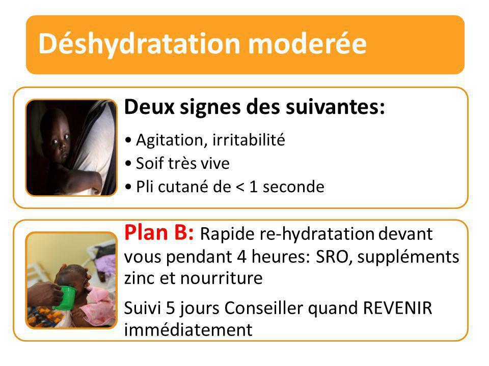 Déshydratation moderée Deux signes des suivantes: Agitation, irritabilité Soif très vive Pli cutané de < 1 seconde Plan B: Rapide re-hydratation devan