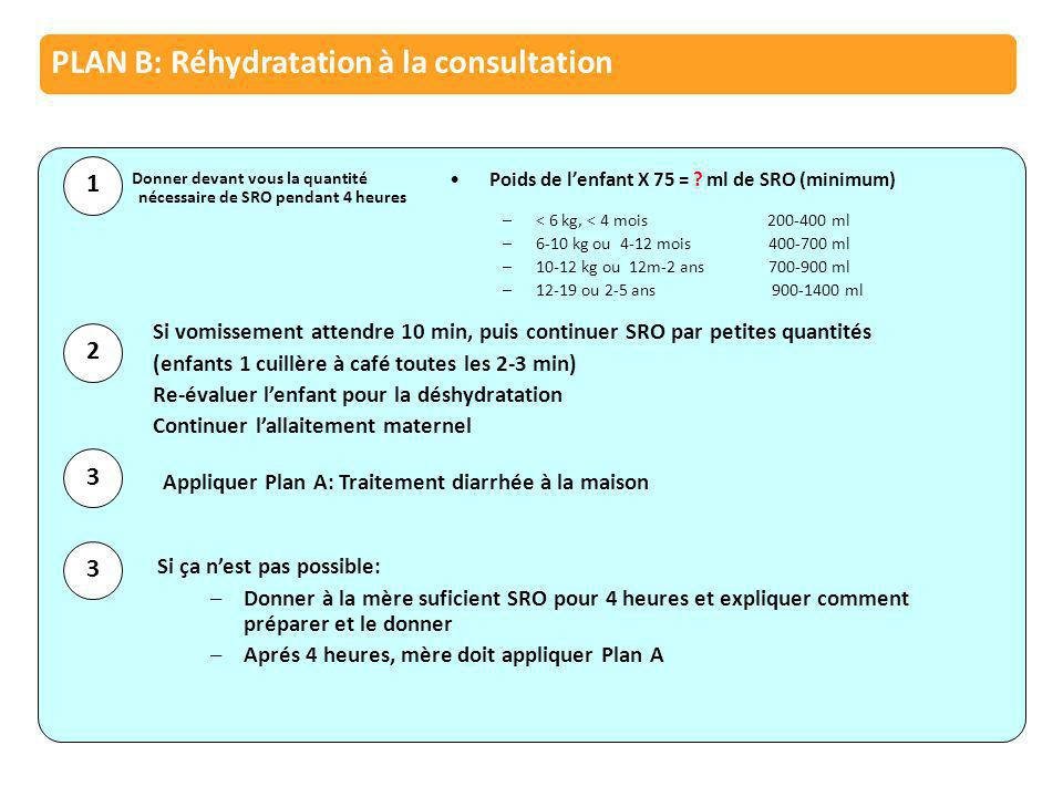 Donner devant vous la quantité nécessaire de SRO pendant 4 heures Poids de l'enfant X 75 = ? ml de SRO (minimum) 1 Si vomissement attendre 10 min, pui