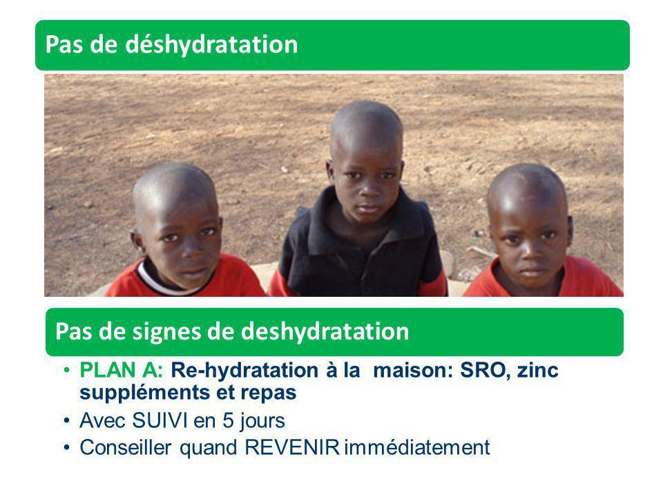 Pas de déshydratation Pas de signes de deshydratation PLAN A: Re-hydratation à la maison: SRO, zinc suppléments et repas Avec SUIVI en 5 jours Conseil