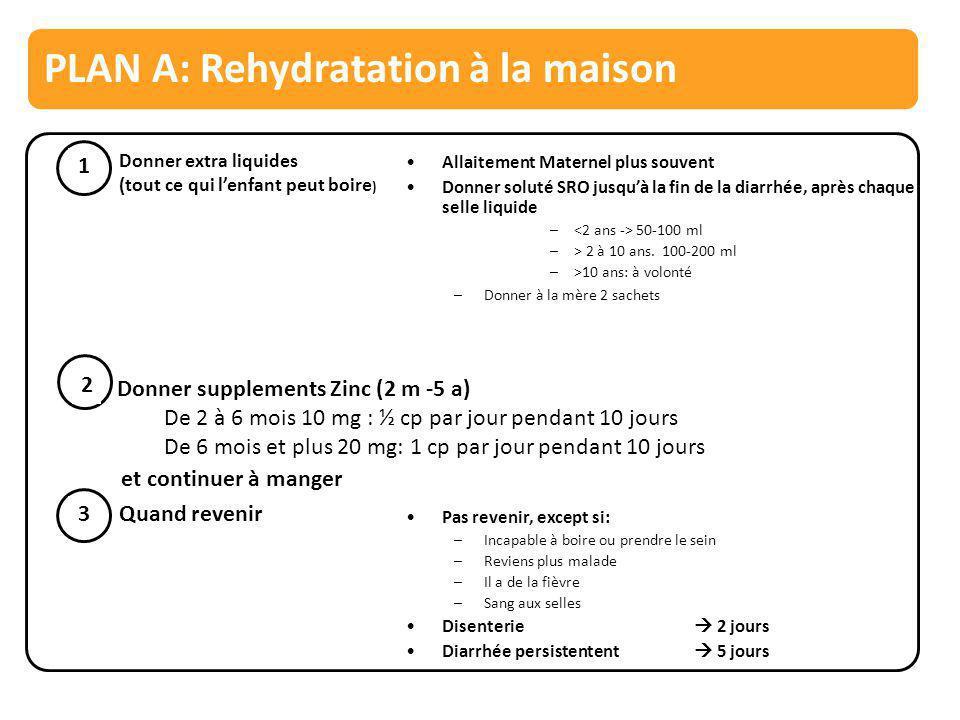 Donner extra liquides (tout ce qui l'enfant peut boire ) Allaitement Maternel plus souvent Donner soluté SRO jusqu'à la fin de la diarrhée, après chaq