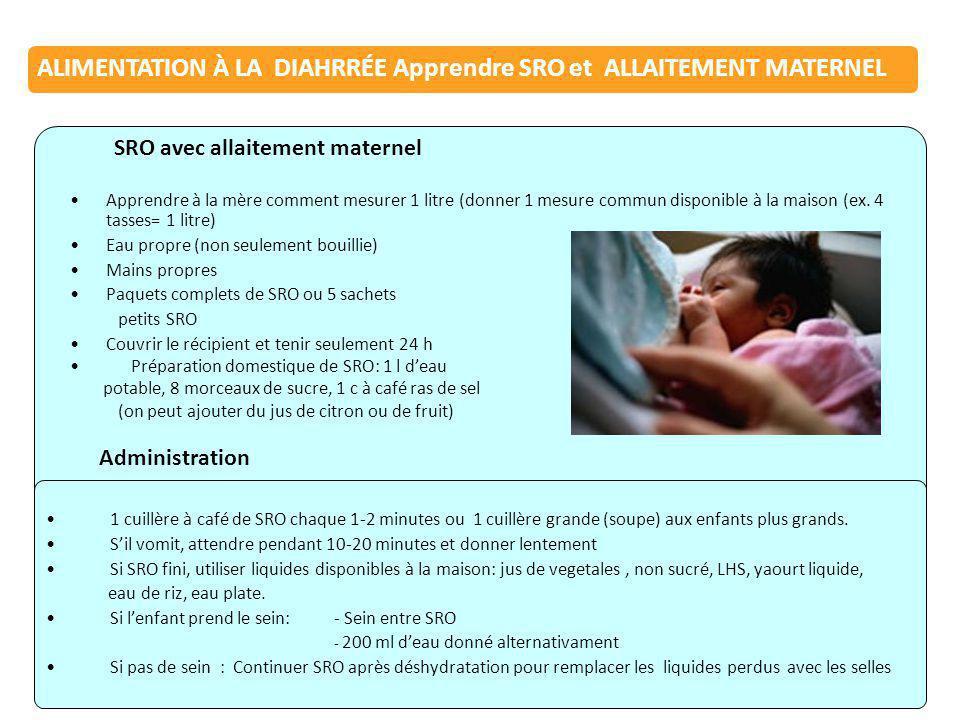 SRO avec allaitement maternel Administration ALIMENTATION À LA DIAHRRÉE Apprendre SRO et ALLAITEMENT MATERNEL Apprendre à la mère comment mesurer 1 li
