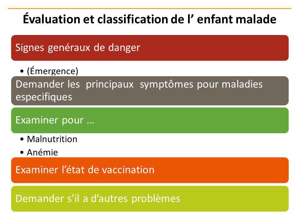 Évaluation et classification de l' enfant malade Signes genéraux de danger (Émergence) Demander les principaux symptômes pour maladies especifiques Ex