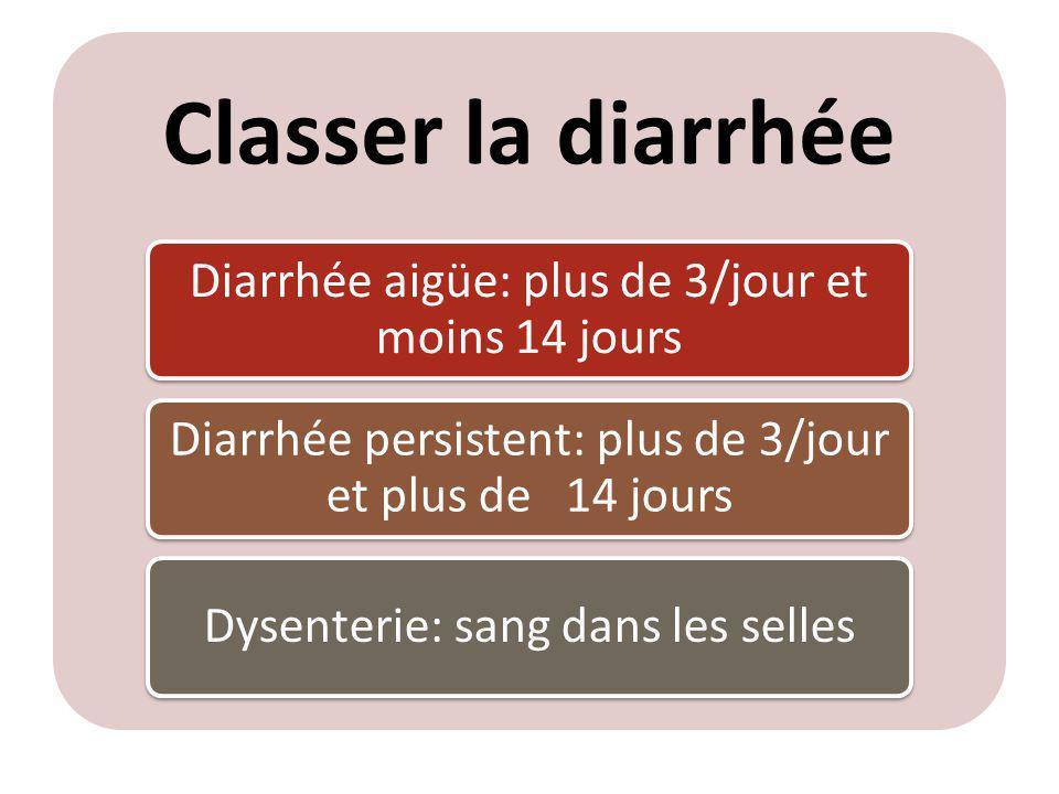 Classer la diarrhée Diarrhée aigüe: plus de 3/jour et moins 14 jours Diarrhée persistent: plus de 3/jour et plus de 14 jours Dysenterie: sang dans les