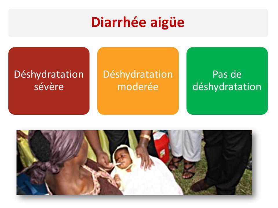 Diarrhée aigüe Déshydratation sévère Déshydratation moderée Pas de déshydratation