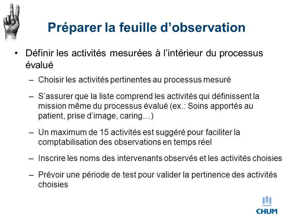 Préparer la feuille d'observation Définir les activités mesurées à l'intérieur du processus évalué –Choisir les activités pertinentes au processus mes
