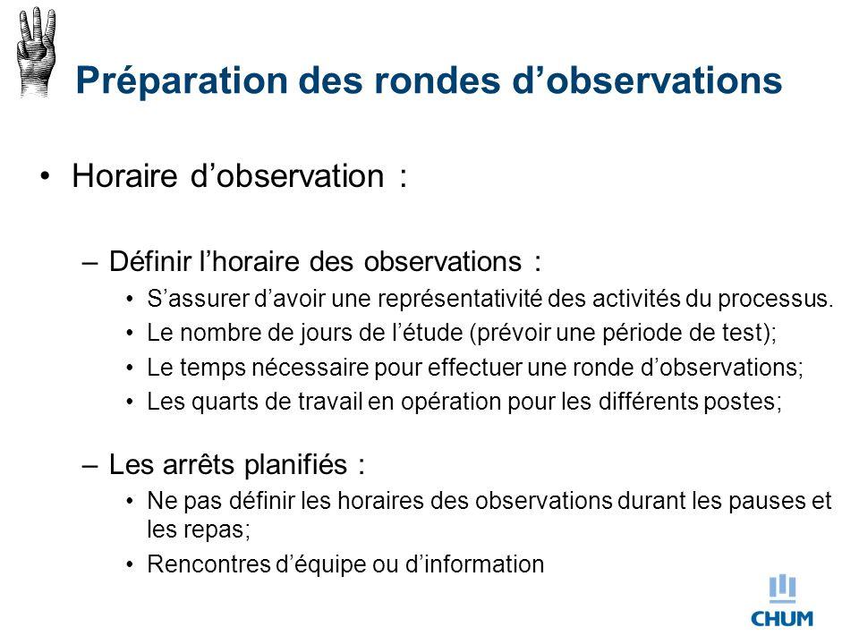 Préparation des rondes d'observations Horaire d'observation : –Définir l'horaire des observations : S'assurer d'avoir une représentativité des activit