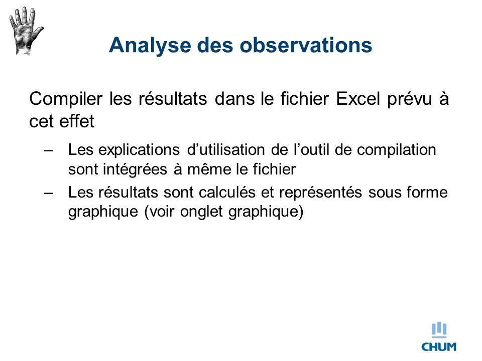 Analyse des observations Compiler les résultats dans le fichier Excel prévu à cet effet –Les explications d'utilisation de l'outil de compilation sont