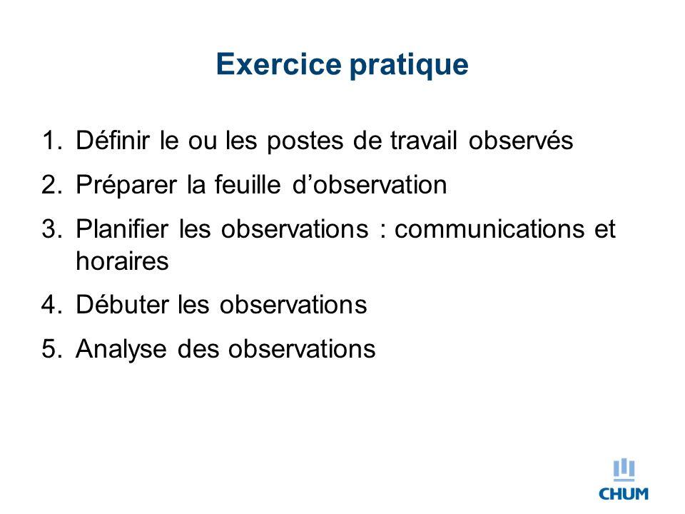 Exercice pratique 1.Définir le ou les postes de travail observés 2.Préparer la feuille d'observation 3.Planifier les observations : communications et