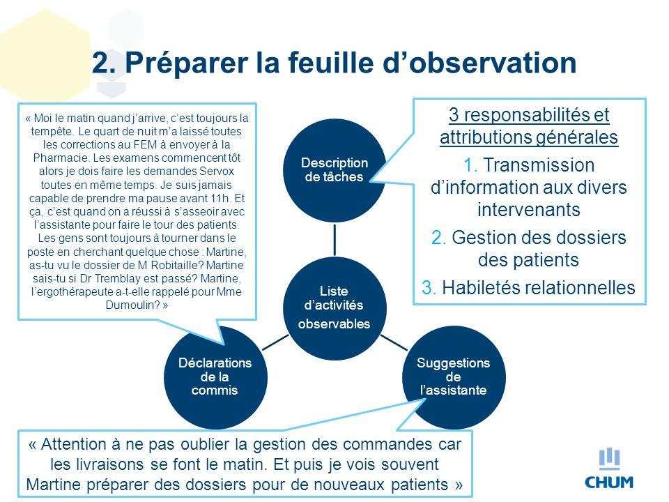 2. Préparer la feuille d'observation Liste d'activités observables Description de tâches Suggestions de l'assistante Déclarations de la commis 3 respo