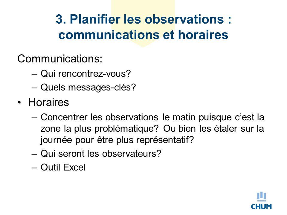3. Planifier les observations : communications et horaires Communications: –Qui rencontrez-vous? –Quels messages-clés? Horaires –Concentrer les observ
