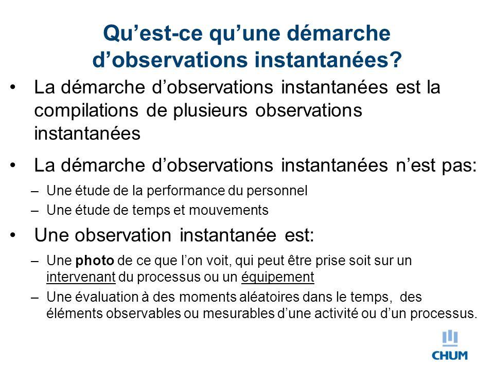 Qu'est-ce qu'une démarche d'observations instantanées? La démarche d'observations instantanées est la compilations de plusieurs observations instantan