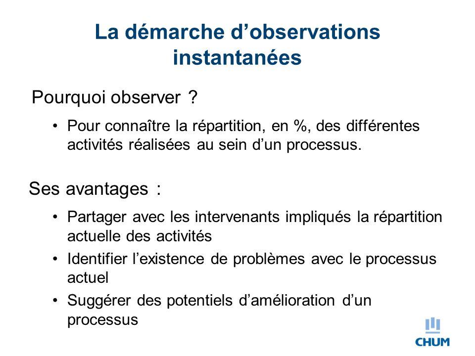 La démarche d'observations instantanées Pourquoi observer ? Pour connaître la répartition, en %, des différentes activités réalisées au sein d'un proc