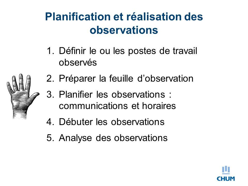 Planification et réalisation des observations 1.Définir le ou les postes de travail observés 2.Préparer la feuille d'observation 3.Planifier les obser