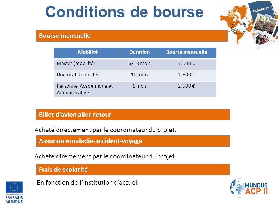 Conditions de bourse Bourse mensuelle MobilitéDurationBourse mensuelle Master (mobilité)6/10 mois1.000 € Doctorat (mobilité)10 mois1.500 € Personnel A