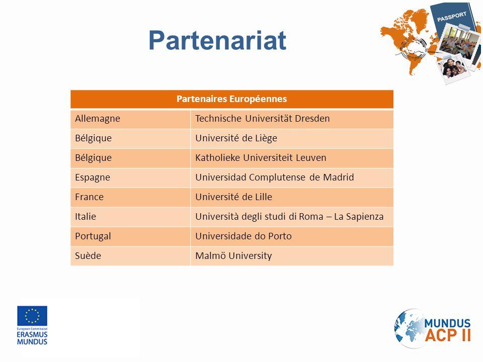 Partenariat Partenaires Européennes AllemagneTechnische Universität Dresden BélgiqueUniversité de Liège BélgiqueKatholieke Universiteit Leuven Espagne