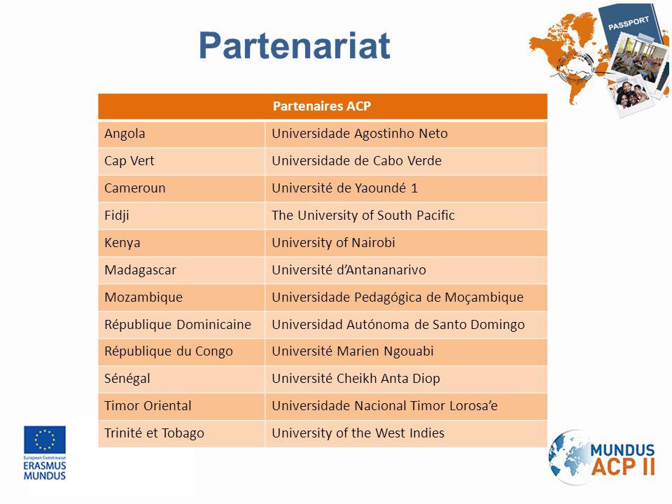 Partenariat Partenaires ACP AngolaUniversidade Agostinho Neto Cap VertUniversidade de Cabo Verde CamerounUniversité de Yaoundé 1 FidjiThe University o