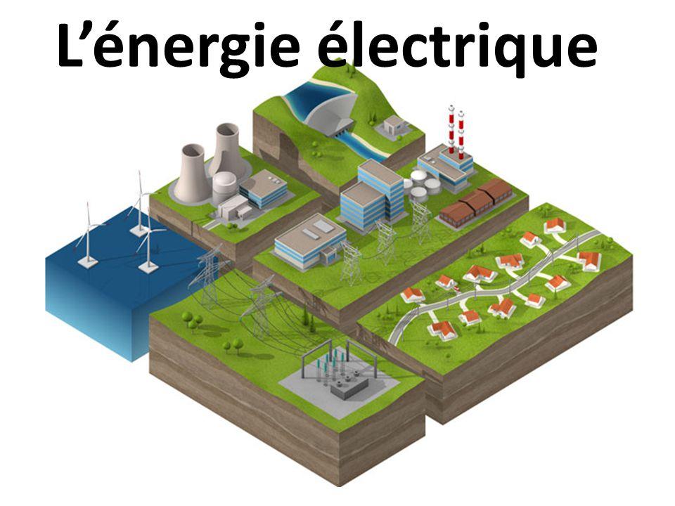 L'énergie électrique