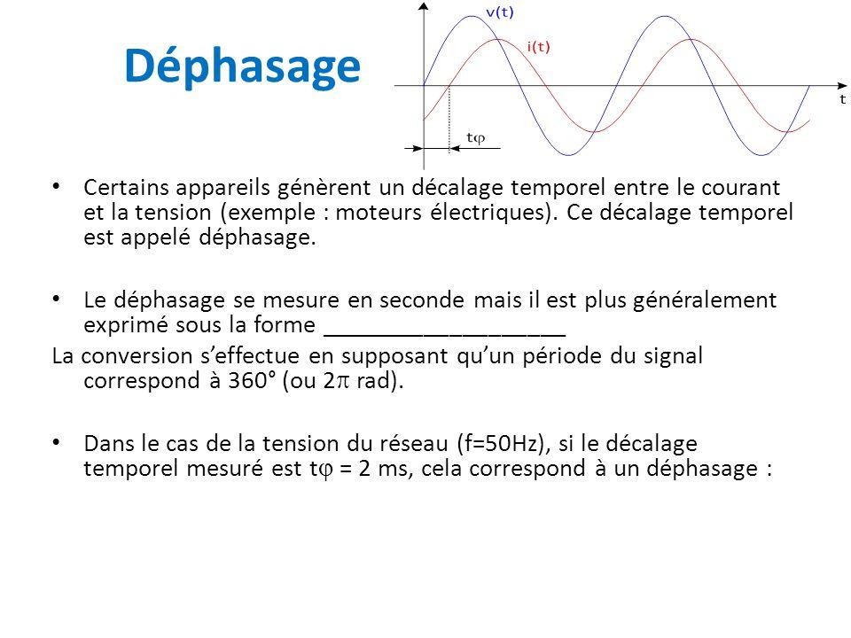 Déphasage Certains appareils génèrent un décalage temporel entre le courant et la tension (exemple : moteurs électriques). Ce décalage temporel est ap