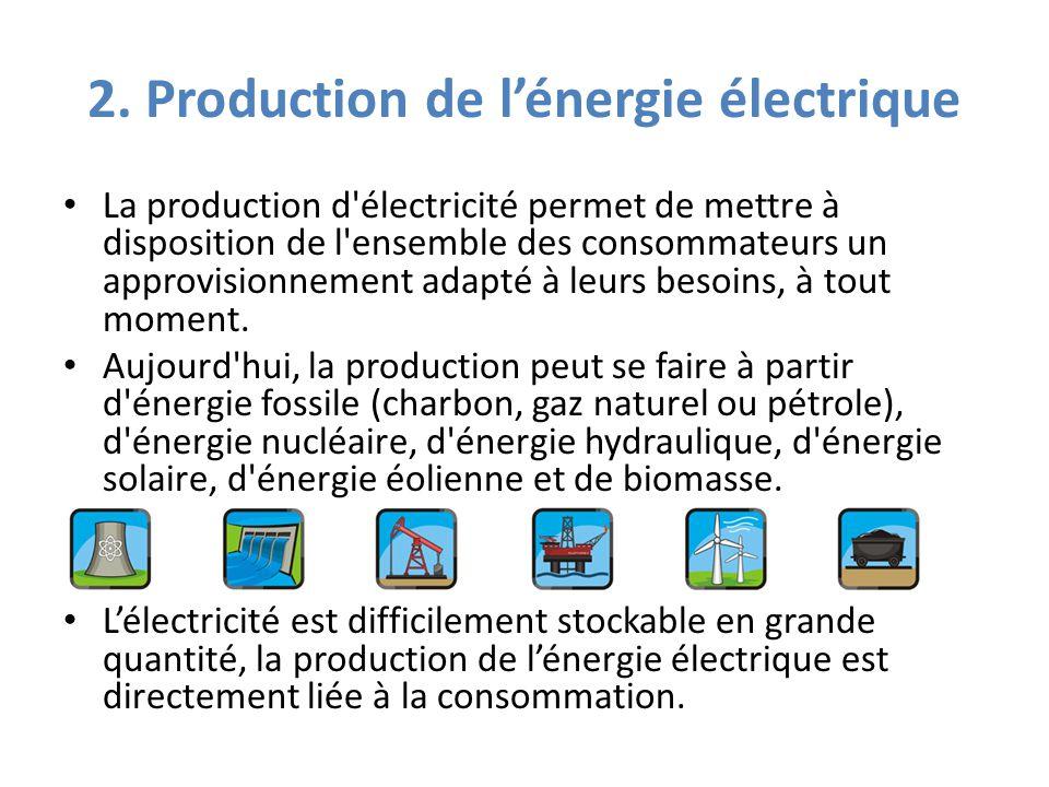 2. Production de l'énergie électrique La production d'électricité permet de mettre à disposition de l'ensemble des consommateurs un approvisionnement
