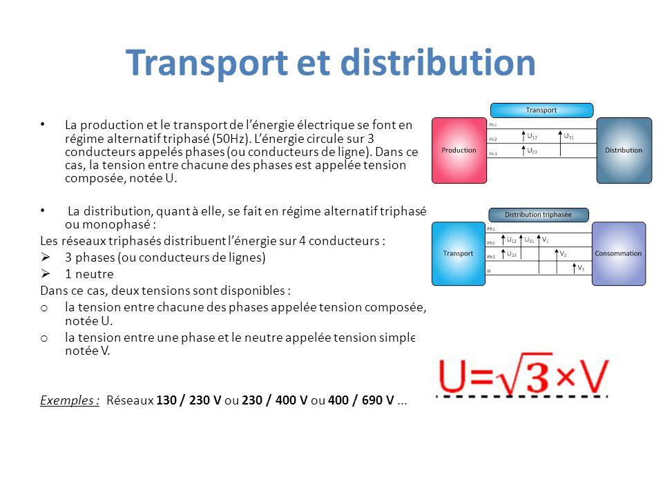 Transport et distribution La production et le transport de l'énergie électrique se font en régime alternatif triphasé (50Hz). L'énergie circule sur 3